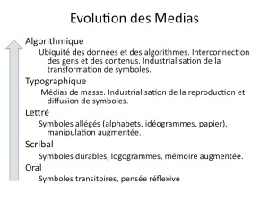 Evolution medias