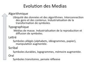 Evolution medias
