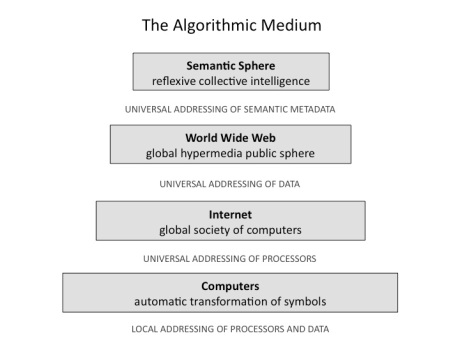 E-Algorithmic-medium