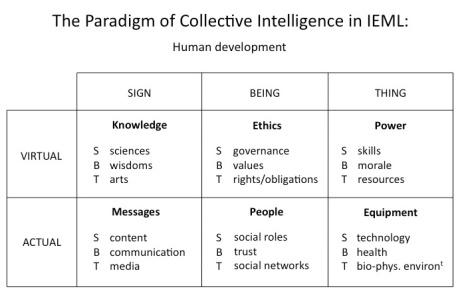 E-Collective-intel2