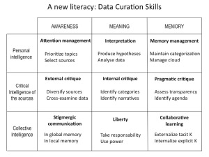 0-Data-curation