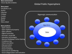 0-Hypersphere