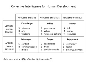 Collective-Intelligence