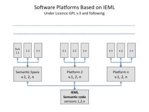 architecture1-framework1.v2