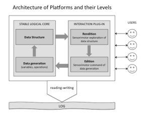 architecture1-framework2.v1