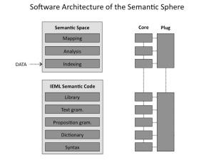 architecture1-framework3.v2