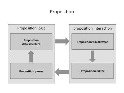 architecture5-proposition.v1